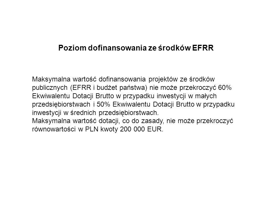Poziom dofinansowania ze środków EFRR Maksymalna wartość dofinansowania projektów ze środków publicznych (EFRR i budżet państwa) nie może przekroczyć 60% Ekwiwalentu Dotacji Brutto w przypadku inwestycji w małych przedsiębiorstwach i 50% Ekwiwalentu Dotacji Brutto w przypadku inwestycji w średnich przedsiębiorstwach.