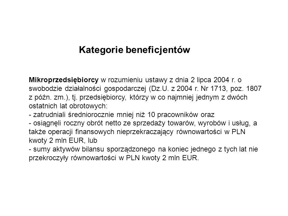 Kategorie beneficjentów Mikroprzedsiębiorcy w rozumieniu ustawy z dnia 2 lipca 2004 r. o swobodzie działalności gospodarczej (Dz.U. z 2004 r. Nr 1713,