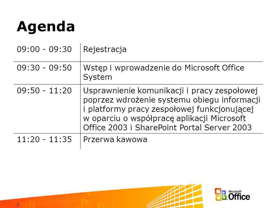 2 Agenda 09:00 - 09:30Rejestracja 09:30 - 09:50Wstęp i wprowadzenie do Microsoft Office System 09:50 - 11:20Usprawnienie komunikacji i pracy zespołowej poprzez wdrożenie systemu obiegu informacji i platformy pracy zespołowej funkcjonującej w oparciu o współpracę aplikacji Microsoft Office 2003 i SharePoint Portal Server 2003 11:20 - 11:35Przerwa kawowa