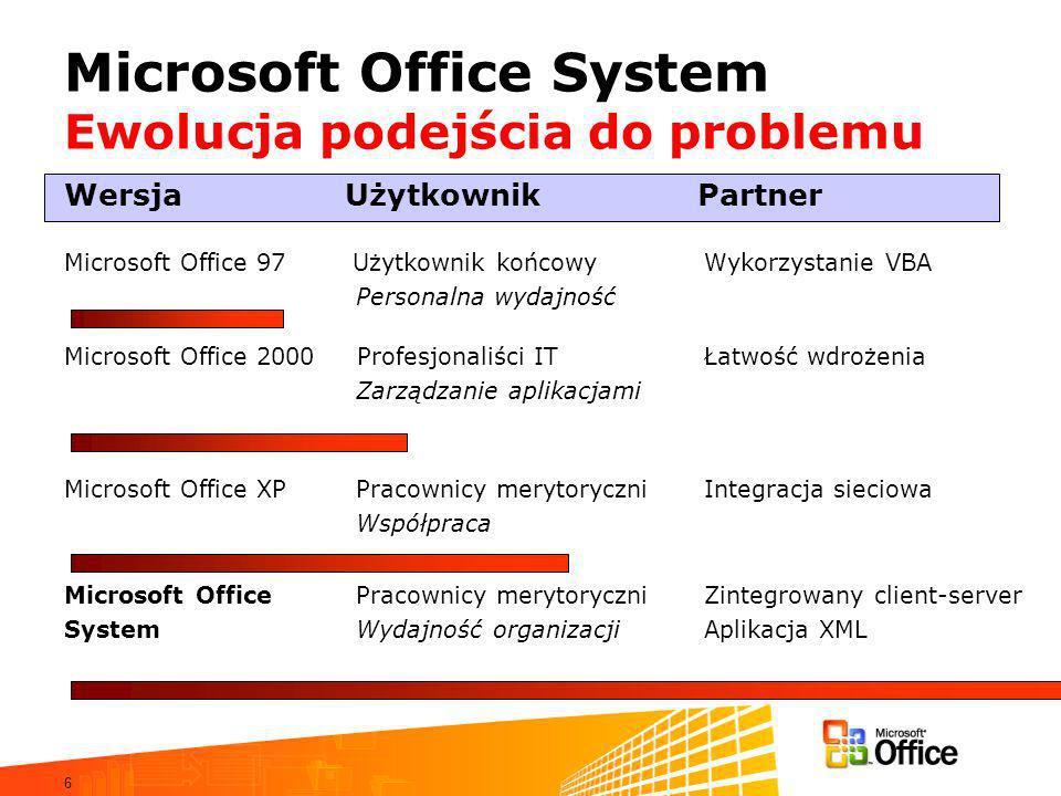 6 Microsoft Office 97 Użytkownik końcowy Wykorzystanie VBA Personalna wydajność Microsoft Office System Ewolucja podejścia do problemu Wersja Użytkownik Partner Microsoft Office 2000 Profesjonaliści IT Łatwość wdrożenia Zarządzanie aplikacjami Microsoft Office XP Pracownicy merytoryczni Integracja sieciowa Współpraca Microsoft Office Pracownicy merytoryczni Zintegrowany client-server System Wydajność organizacji Aplikacja XML