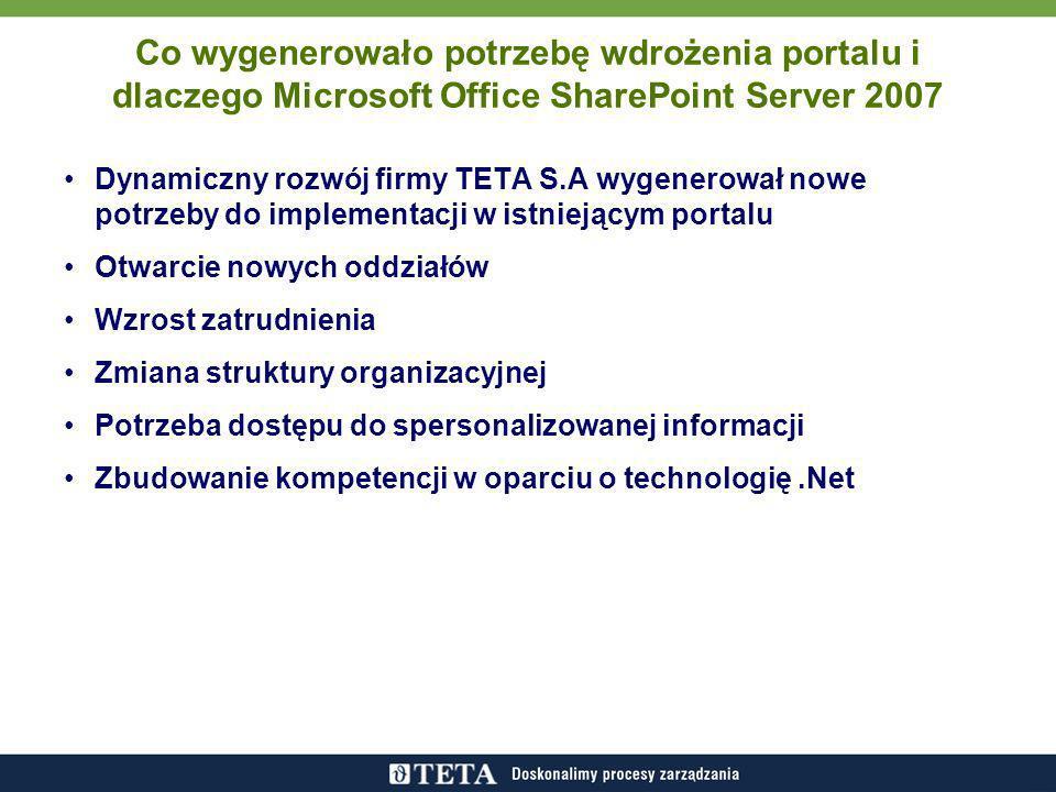 Co wygenerowało potrzebę wdrożenia portalu i dlaczego Microsoft Office SharePoint Server 2007 Dynamiczny rozwój firmy TETA S.A wygenerował nowe potrzeby do implementacji w istniejącym portalu Otwarcie nowych oddziałów Wzrost zatrudnienia Zmiana struktury organizacyjnej Potrzeba dostępu do spersonalizowanej informacji Zbudowanie kompetencji w oparciu o technologię.Net