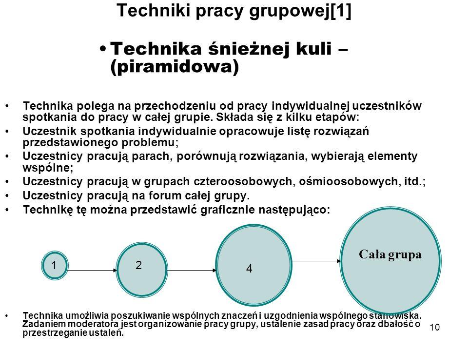 10 Techniki pracy grupowej[1] Technika śnieżnej kuli – (piramidowa) Technika polega na przechodzeniu od pracy indywidualnej uczestników spotkania do p