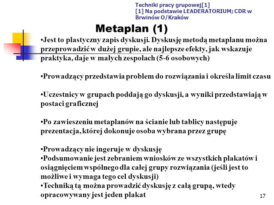 17 Techniki pracy grupowej[1] [1] Na podstawie LEADERATORIUM; CDR w Brwinów O/Kraków Metaplan (1) Jest to plastyczny zapis dyskusji. Dyskusję metodą m