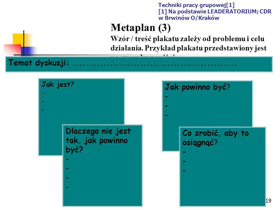 19 Techniki pracy grupowej[1] [1] Na podstawie LEADERATORIUM; CDR w Brwinów O/Kraków Metaplan (3) Wzór / treść plakatu zależy od problemu i celu dział
