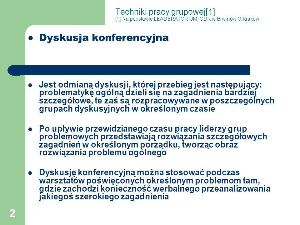 2 Techniki pracy grupowej[1] [1] Na podstawie LEADERATORIUM; CDR w Brwinów O/Kraków Dyskusja konferencyjna Jest odmianą dyskusji, której przebieg jest