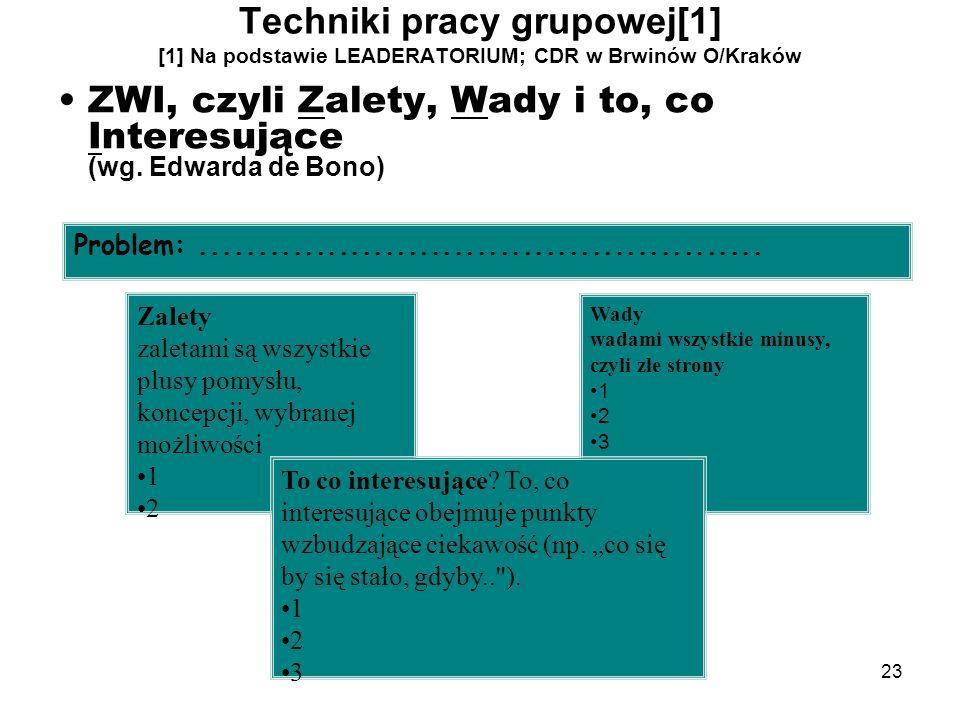 23 Techniki pracy grupowej[1] [1] Na podstawie LEADERATORIUM; CDR w Brwinów O/Kraków ZWI, czyli Zalety, Wady i to, co Interesujące (wg. Edwarda de Bon