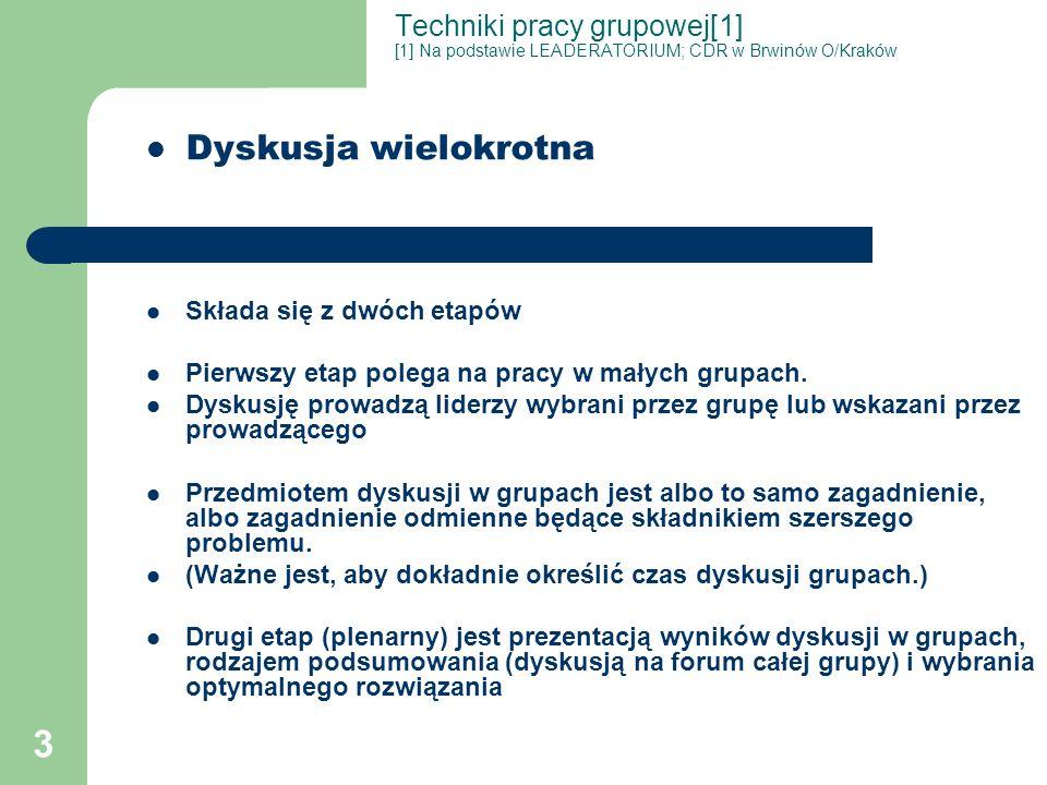3 Techniki pracy grupowej[1] [1] Na podstawie LEADERATORIUM; CDR w Brwinów O/Kraków Dyskusja wielokrotna Składa się z dwóch etapów Pierwszy etap poleg