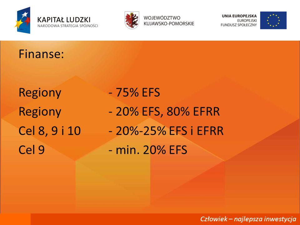Człowiek – najlepsza inwestycja Finanse: Regiony - 75% EFS Regiony - 20% EFS, 80% EFRR Cel 8, 9 i 10 - 20%-25% EFS i EFRR Cel 9 - min. 20% EFS