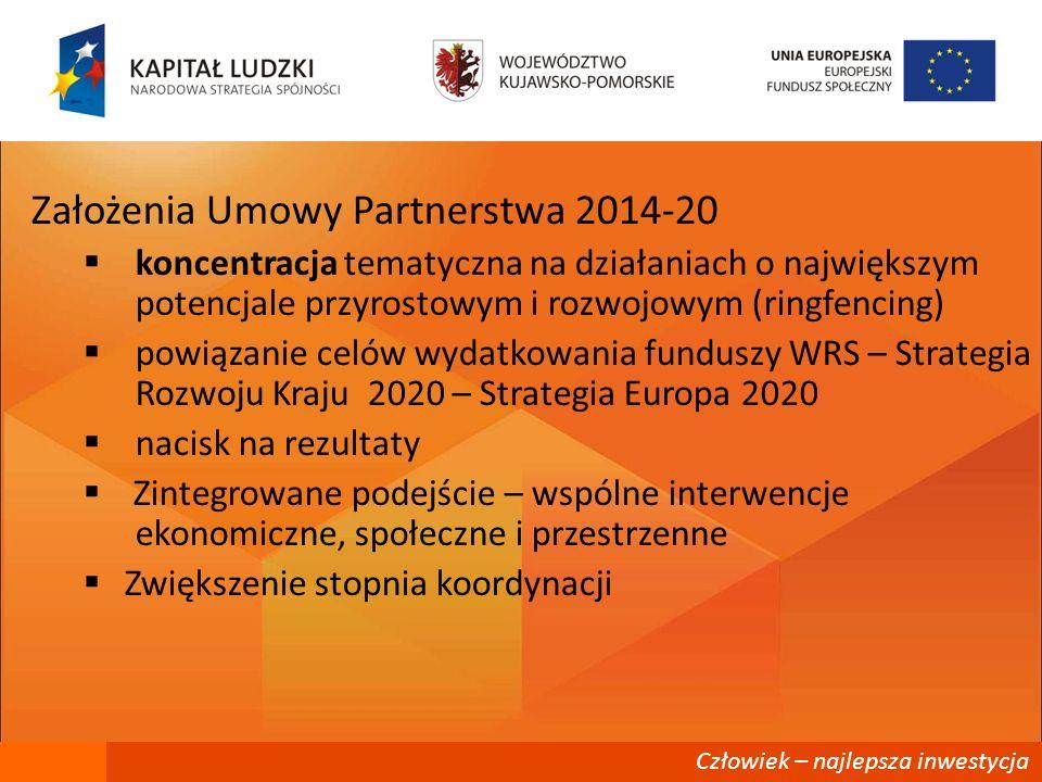 Człowiek – najlepsza inwestycja Założenia Umowy Partnerstwa 2014-20 koncentracja tematyczna na działaniach o największym potencjale przyrostowym i roz