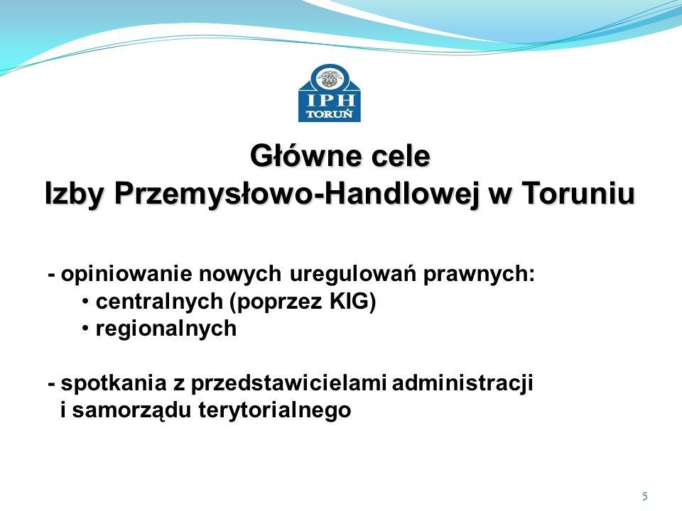 W ramach projektu IPH w Toruniu świadczy 3 usługi: - punkt doradczy dla eksporterów - kojarzenie partnerów zagranicznych z polskimi - audyt energetyczny Usługi proinnowacyjne to konkretne korzyści dla firmy: - łatwiejszy dostęp do innowacji - poprawa konkurencyjności firmy na rynku - pozyskanie nowych partnerów handlowych oraz nowych, zagranicznych rynków zbytu - bezpłatne usługi świadczone są w ramach pomocy de minimis (do 200 tys.