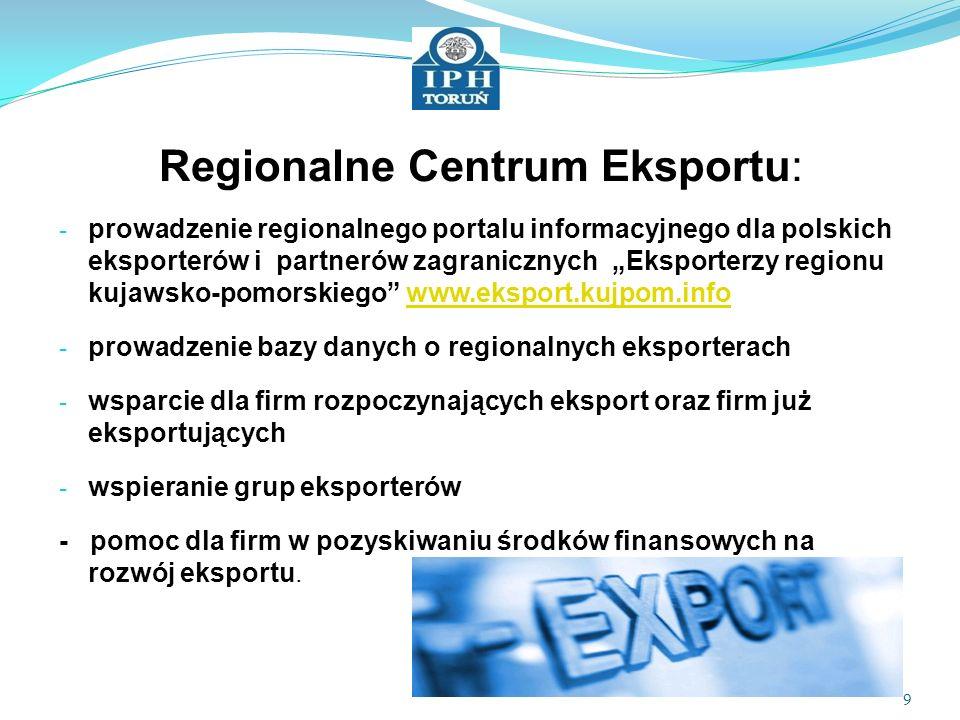 Wywiadownia gospodarcza Listy teleadresowe Oferty współpracy zagranicznej 10 Oferta IPH w zakresie usług informacyjnych: