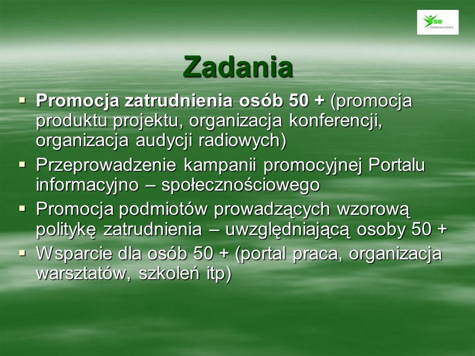 Zadania Promocja zatrudnienia osób 50 + (promocja produktu projektu, organizacja konferencji, organizacja audycji radiowych) Promocja zatrudnienia osó