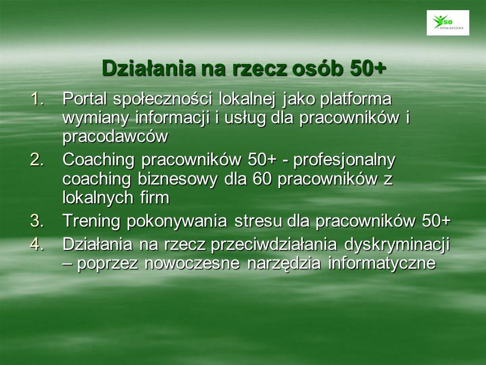 Działania na rzecz osób 50+ 1.Portal społeczności lokalnej jako platforma wymiany informacji i usług dla pracowników i pracodawców 2.Coaching pracowni