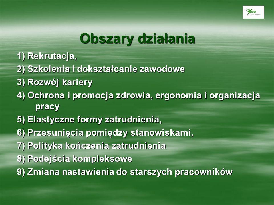 Obszary działania 1) Rekrutacja, 2) Szkolenia i dokształcanie zawodowe 3) Rozwój kariery 4) Ochrona i promocja zdrowia, ergonomia i organizacja pracy