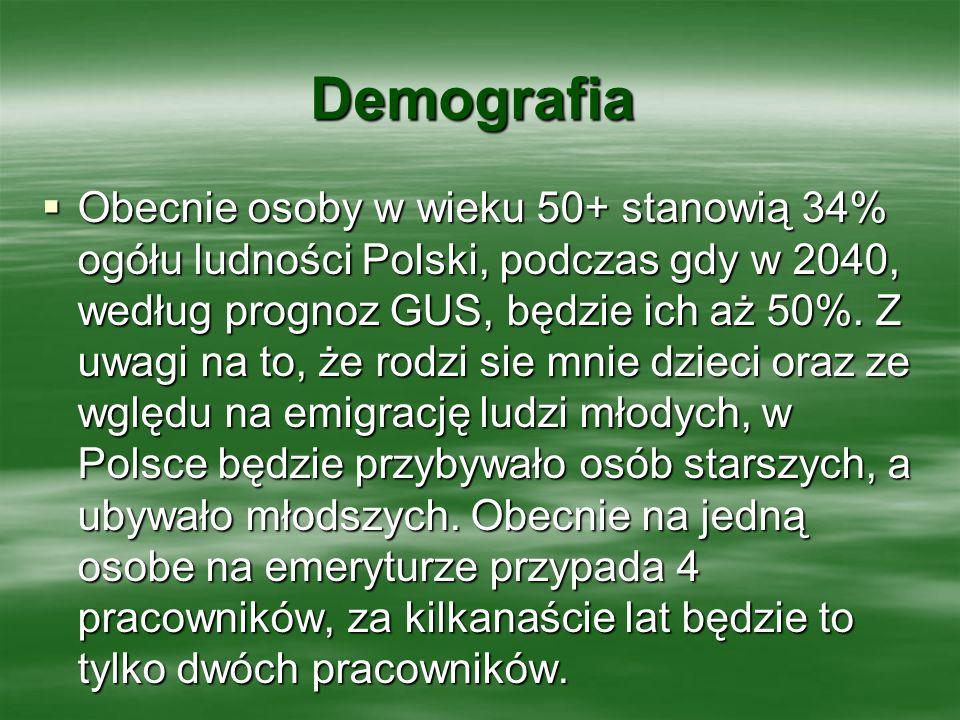 Demografia Obecnie osoby w wieku 50+ stanowią 34% ogółu ludności Polski, podczas gdy w 2040, według prognoz GUS, będzie ich aż 50%. Z uwagi na to, że