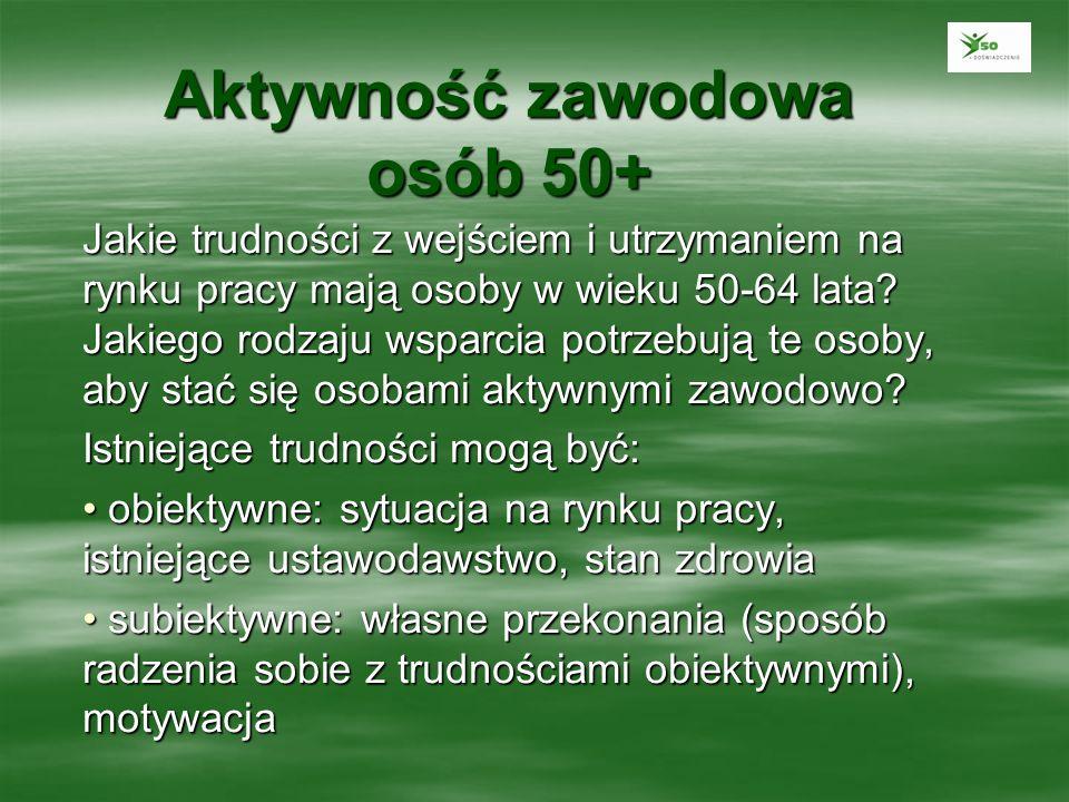 Aktywność zawodowa osób 50+ Poziom aktywności zawodowej osób po 50 roku życia w Polsce jest jednym z najniższych w Europie.