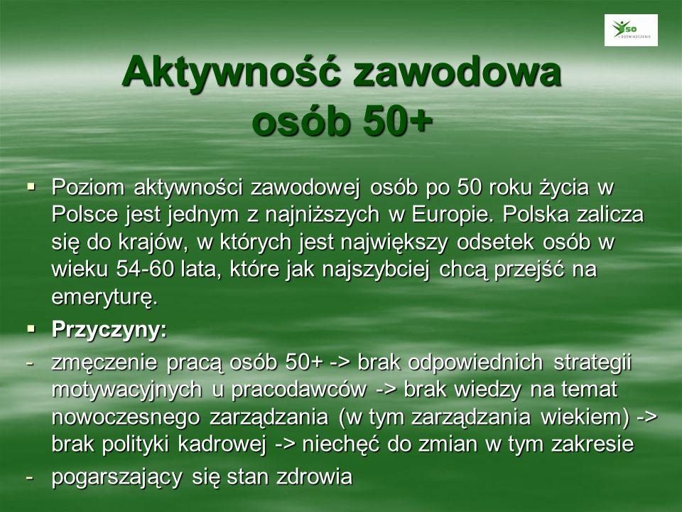 Aktywność zawodowa osób 50+ Poziom aktywności zawodowej osób po 50 roku życia w Polsce jest jednym z najniższych w Europie. Polska zalicza się do kraj