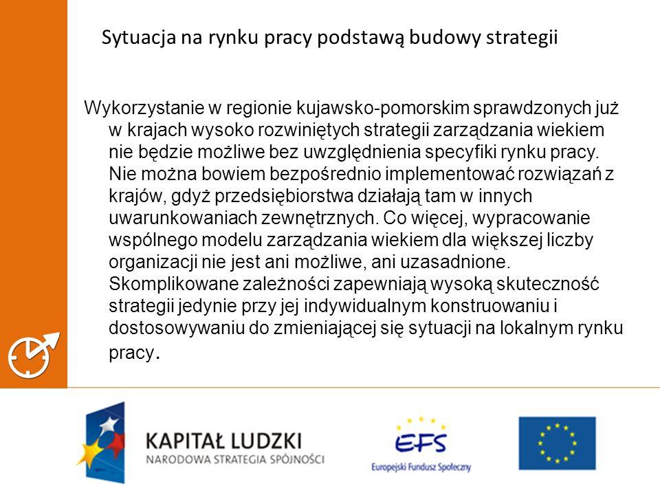 Sytuacja na rynku pracy podstawą budowy strategii Wykorzystanie w regionie kujawsko-pomorskim sprawdzonych już w krajach wysoko rozwiniętych strategii