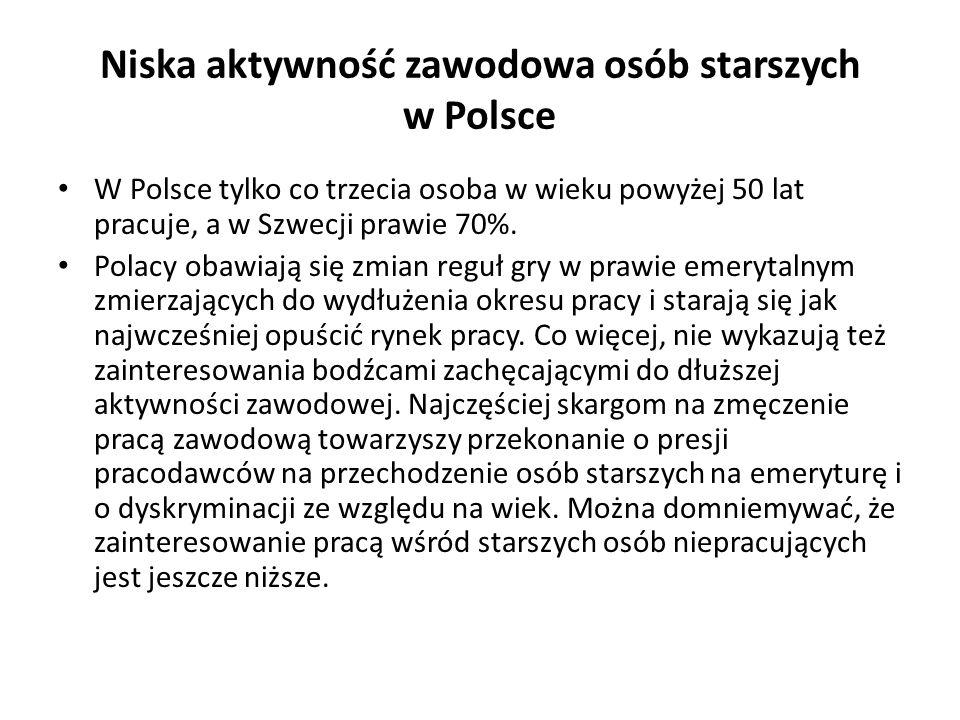 Niska aktywność zawodowa osób starszych w Polsce W Polsce tylko co trzecia osoba w wieku powyżej 50 lat pracuje, a w Szwecji prawie 70%. Polacy obawia