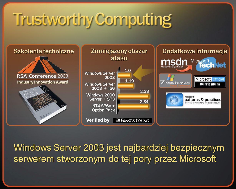 Windows Server 2003 jest najbardziej bezpiecznym serwerem stworzonym do tej pory przez Microsoft Zmniejszony obszar ataku Szkolenia techniczne Dodatkowe informacje Verified by