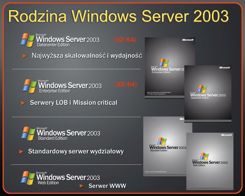 Najw y ż sza skalowalno ść i wydajno ść Najw y ż sza skalowalno ść i wydajno ść Serwery LOB i Mission critical Serwery LOB i Mission critical Standardowy serwer wydziałowy Standardowy serwer wydziałowy Serwer WWW Serwer WWW (32/64)
