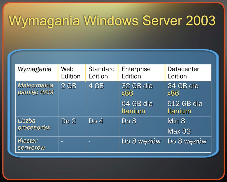 WymaganiaWeb Edition Standard Edition Enterprise Edition Datacenter Edition Maksymalna pamięć RAM 2 GB 4 GB 32 GB dla x86 64 GB dla Itanium 64 GB dla x86 512 GB dla Itanium Liczba procesorów Do 2 Do 4 Do 8 Min 8 Max 32 Klaster serwerów -- Do 8 węzłów