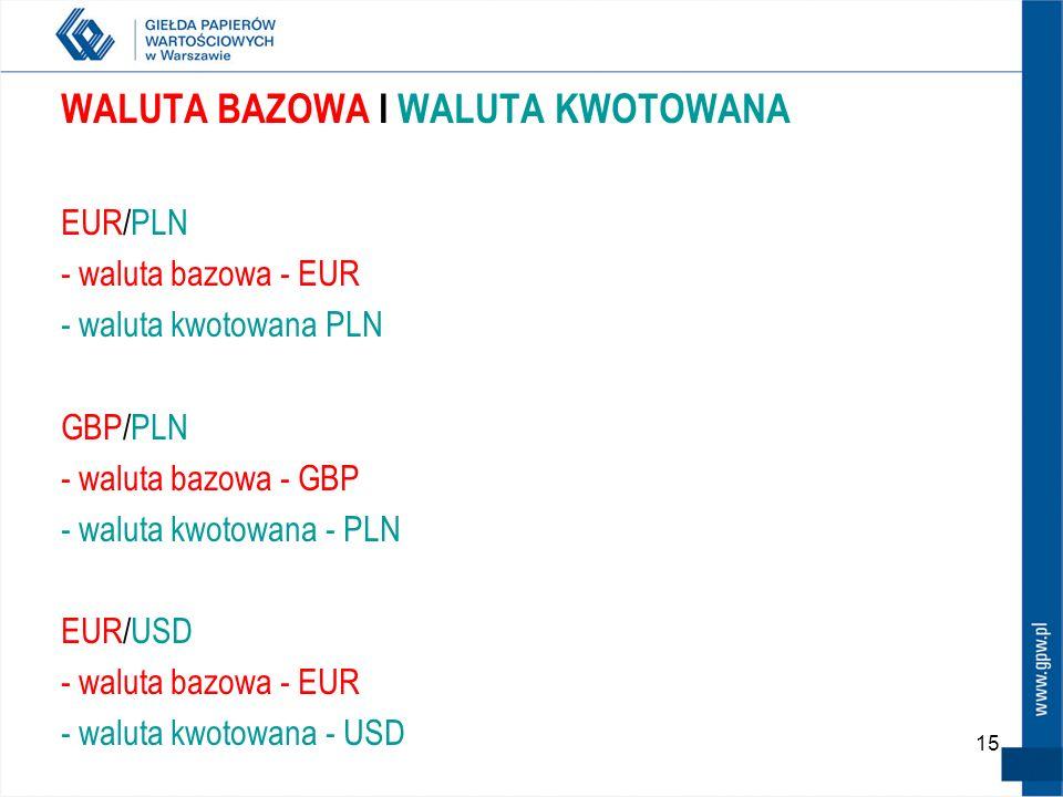 14 Kontrakty walutowe - specyfika Dla kontraktu EUR kurs giełdowy np. 335,20 - to wartość 100 EUR w PLN Natomiast wartość kontraktu to 33.520 PLN – ró