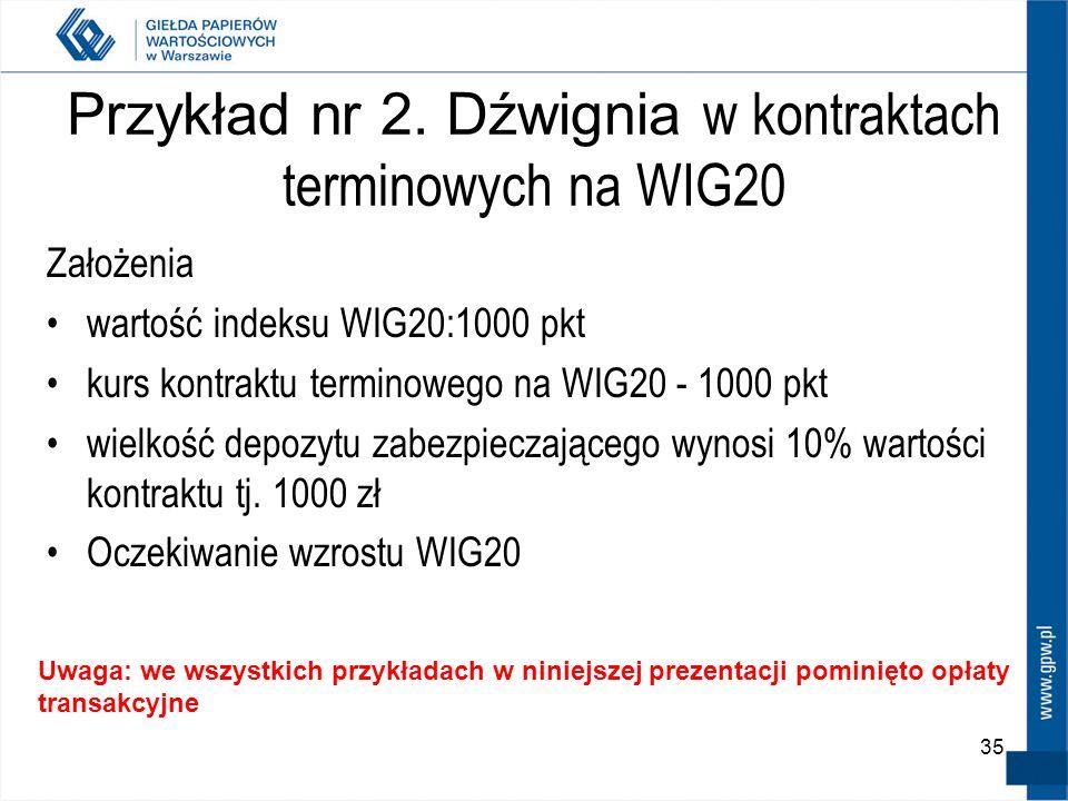34 Spekulacja Osiągnięcie zysku ze zmian cen kontraktów, powiększonego działaniem dźwigni finansowej. przewidywany wzrost WIG20 - kupno kontraktu prze