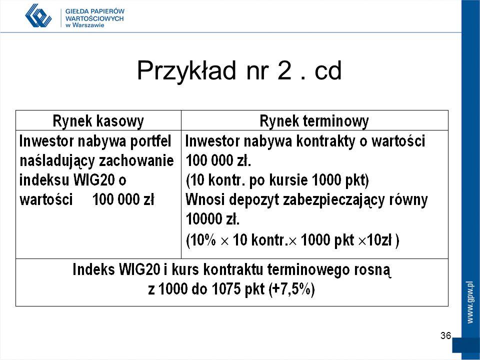 35 Przykład nr 2. Dźwignia w kontraktach terminowych na WIG20 Założenia wartość indeksu WIG20:1000 pkt kurs kontraktu terminowego na WIG20 - 1000 pkt