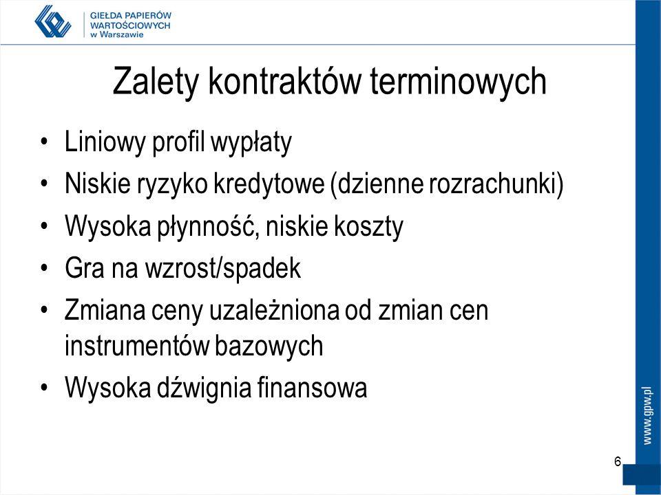 5 Instrumenty bazowe Indeksy giełdowe (WIG20, mWIG40) Kursy akcji – 6 spółek Kursy USD/PLN, euro/PLN, GBP/PLN, CHF/PLN