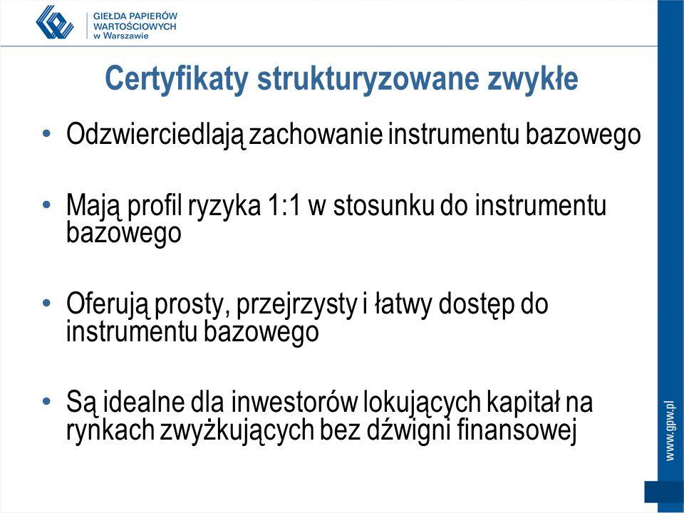 Certyfikaty strukturyzowane zwykłe Odzwierciedlają zachowanie instrumentu bazowego Mają profil ryzyka 1:1 w stosunku do instrumentu bazowego Oferują prosty, przejrzysty i łatwy dostęp do instrumentu bazowego Są idealne dla inwestorów lokujących kapitał na rynkach zwyżkujących bez dźwigni finansowej