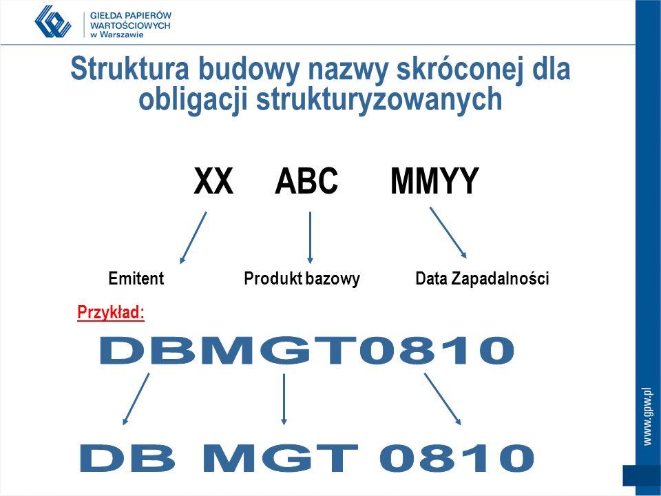 Struktura budowy nazwy skróconej dla obligacji strukturyzowanych EmitentProdukt bazowyData Zapadalności XX ABC MMYY Przykład: