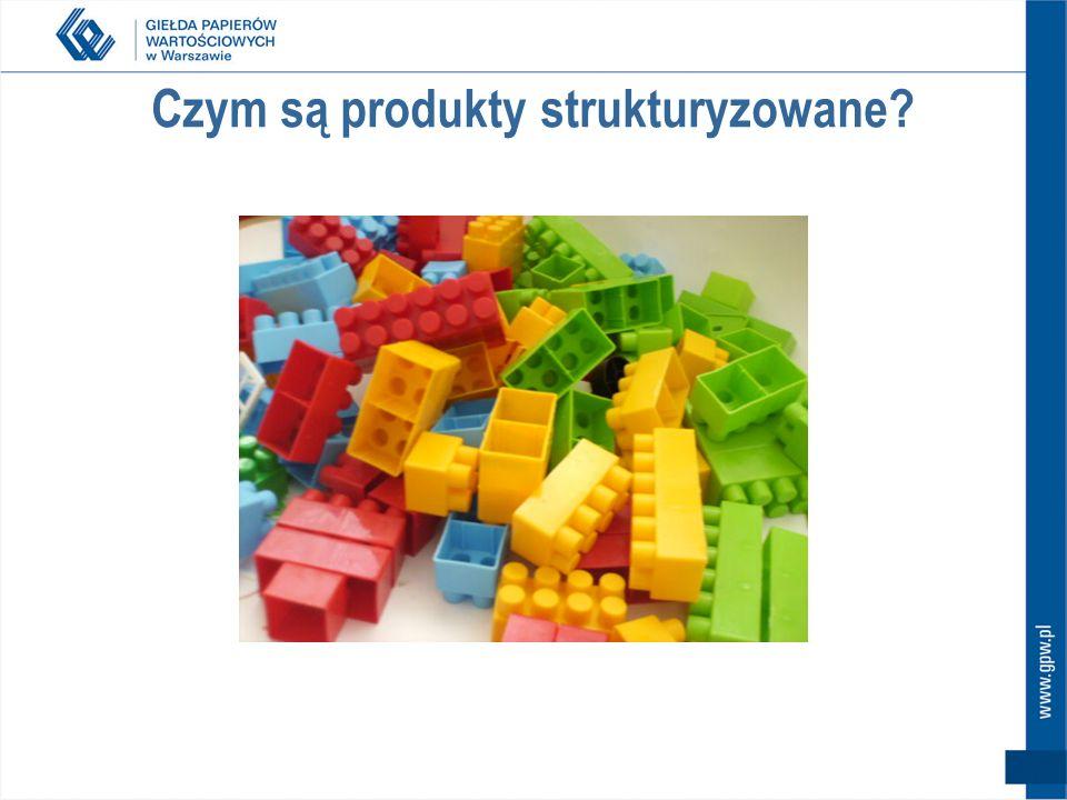 Zalety notowania produktów strukturyzowanych na GPW (2) Niskie koszty transakcyjne Znana formuła wypłaty Dostęp do nowych rynków i nowych instrumentów Elastyczność Przejrzystość