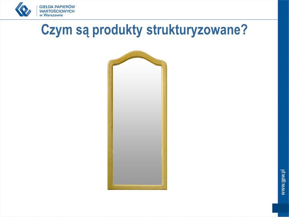 Zasady obrotu na GPW Obligacje strukturyzowane Certyfikaty strukturyzowane Rynek kasowy Rynek równoległy System kursu jednolitego z dwukrotnym określeniem kursu (2 krotny fixing o 11.15 i 15.00) Notowania ciągłe 9.00 – 16.30 Notowanie w procentach wartości nominalnej Notowanie w PLN Rozliczenie transakcji T+2