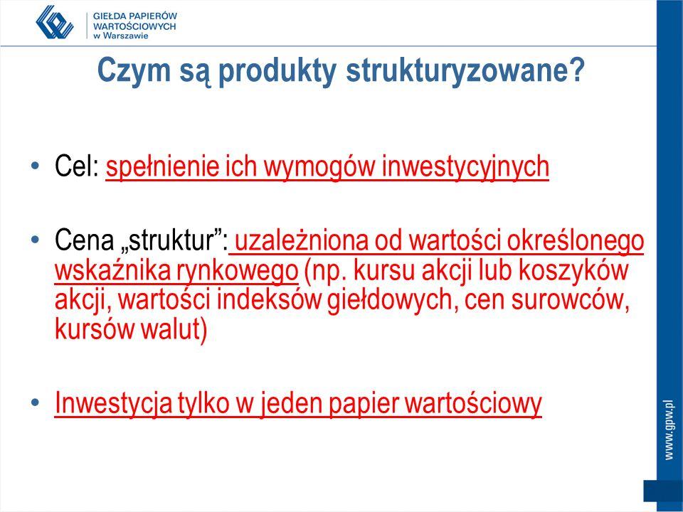 Podział produktów strukturyzowanych (1) Produkty z całkowitą gwarancją kapitału Produkty z częściową gwarancją kapitału Produkty bez gwarancji kapitału GWARANCJA ?