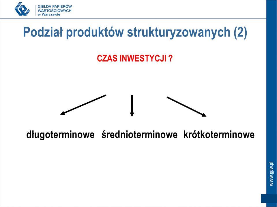Podział produktów strukturyzowanych (2) długoterminoweśrednioterminowekrótkoterminowe CZAS INWESTYCJI ?