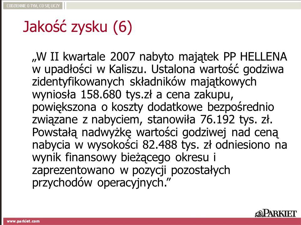 W II kwartale 2007 nabyto majątek PP HELLENA w upadłości w Kaliszu. Ustalona wartość godziwa zidentyfikowanych składników majątkowych wyniosła 158.680