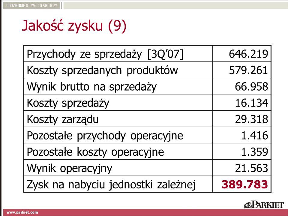 Przychody ze sprzedaży [3Q07]646.219 Koszty sprzedanych produktów579.261 Wynik brutto na sprzedaży66.958 Koszty sprzedaży16.134 Koszty zarządu29.318 P