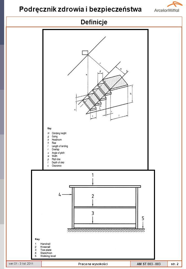AM ST 003 - 003 Podręcznik zdrowia i bezpieczeństwa str. 2 wer.01 - 3 list. 2011 Praca na wysokości Definicje