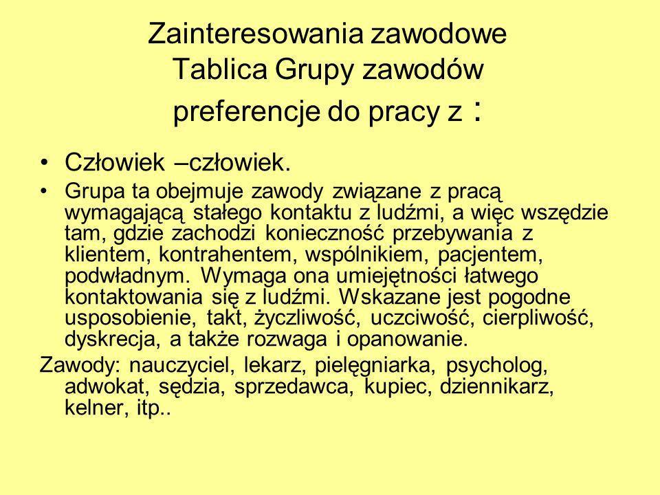 OPRACOWAŁA: Joanna Chmielewska-pedagog i szkolny doradca zawodowy