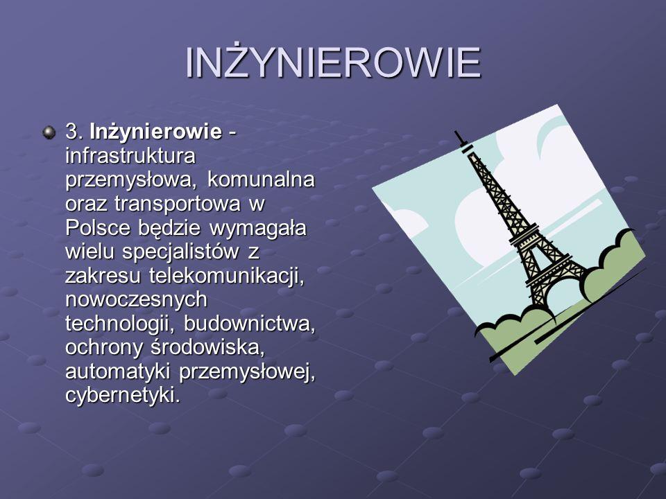 INŻYNIEROWIE 3. Inżynierowie - infrastruktura przemysłowa, komunalna oraz transportowa w Polsce będzie wymagała wielu specjalistów z zakresu telekomun