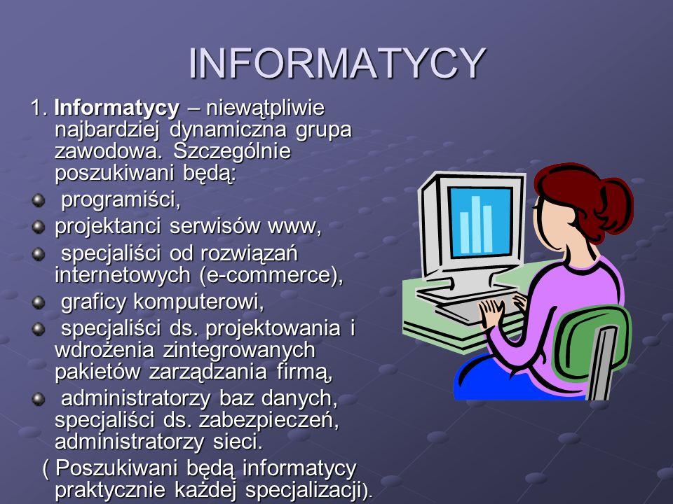 INFORMATYCY 1. Informatycy – niewątpliwie najbardziej dynamiczna grupa zawodowa. Szczególnie poszukiwani będą: programiści, programiści, projektanci s