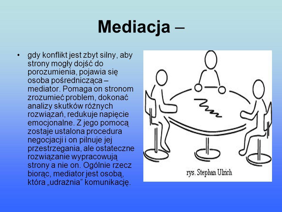 Mediacja – gdy konflikt jest zbyt silny, aby strony mogły dojść do porozumienia, pojawia się osoba pośrednicząca – mediator. Pomaga on stronom zrozumi