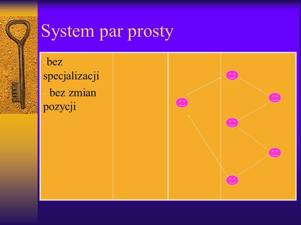 System par prosty - bez specjalizacji - bez zmian pozycji