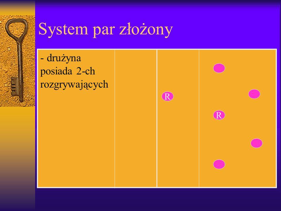 System par złożony - drużyna posiada 2-ch rozgrywających R R