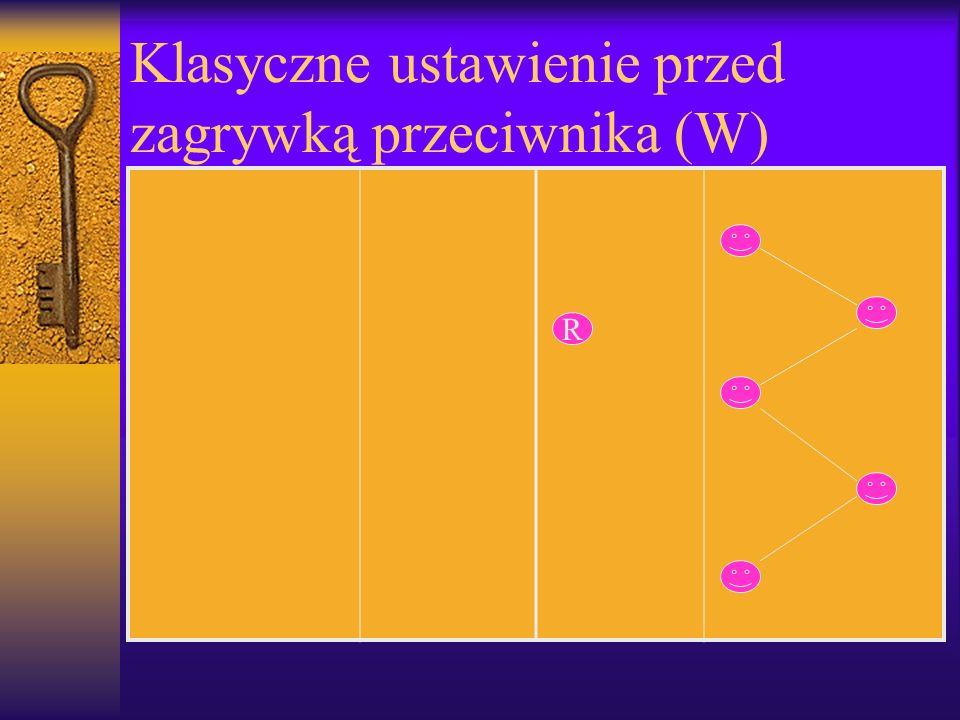 Klasyczne ustawienie przed zagrywką przeciwnika (W) R
