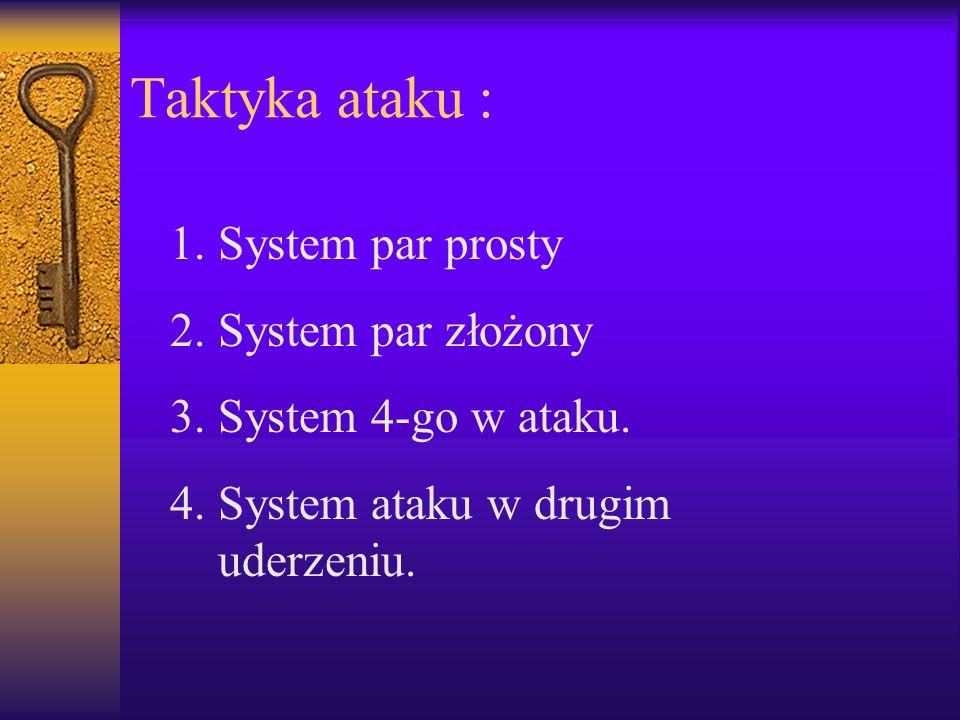 Taktyka ataku : 1.System par prosty 2.System par złożony 3.System 4-go w ataku. 4.System ataku w drugim uderzeniu.
