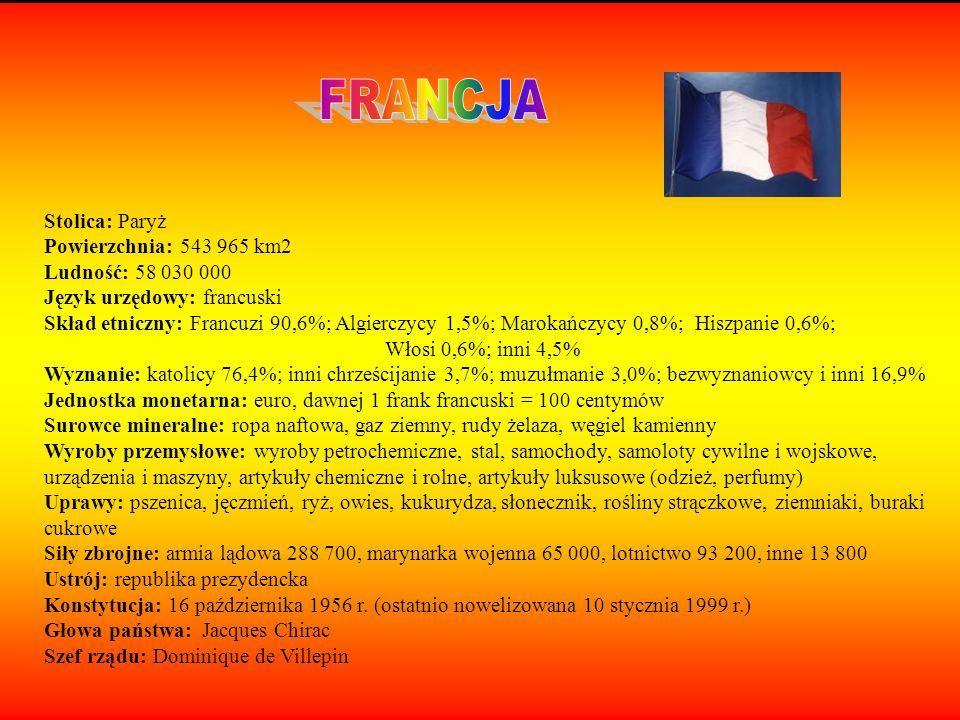Stolica: Paryż Powierzchnia: 543 965 km2 Ludność: 58 030 000 Język urzędowy: francuski Skład etniczny: Francuzi 90,6%; Algierczycy 1,5%; Marokańczycy