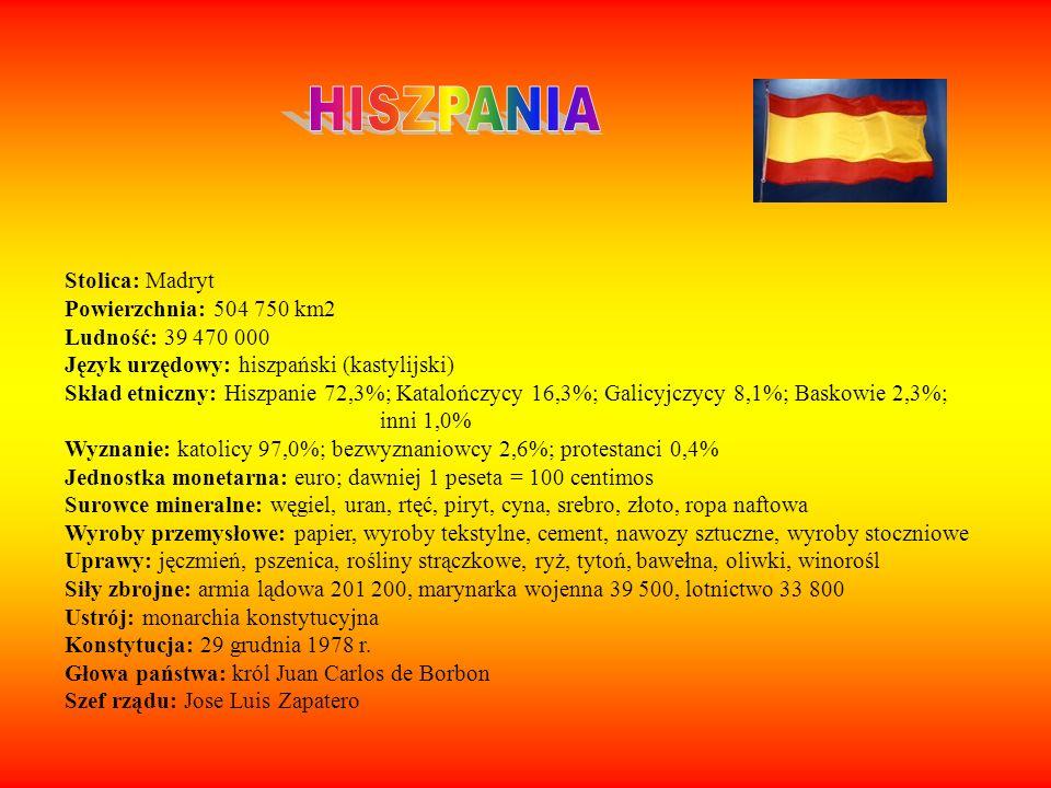 Stolica: Madryt Powierzchnia: 504 750 km2 Ludność: 39 470 000 Język urzędowy: hiszpański (kastylijski) Skład etniczny: Hiszpanie 72,3%; Katalończycy 1