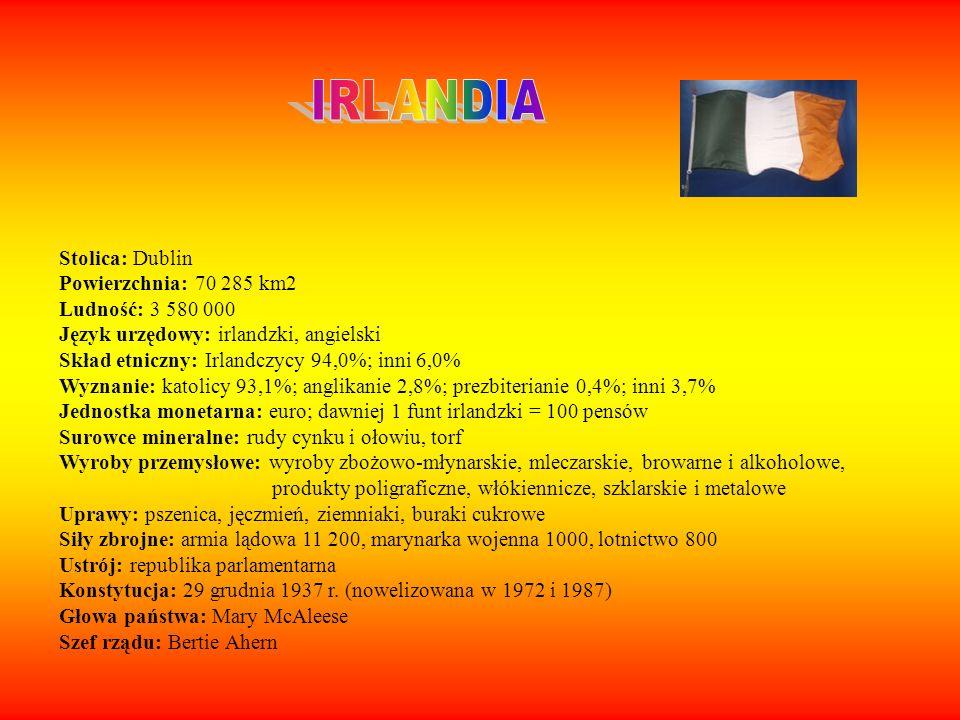 Stolica: Dublin Powierzchnia: 70 285 km2 Ludność: 3 580 000 Język urzędowy: irlandzki, angielski Skład etniczny: Irlandczycy 94,0%; inni 6,0% Wyznanie
